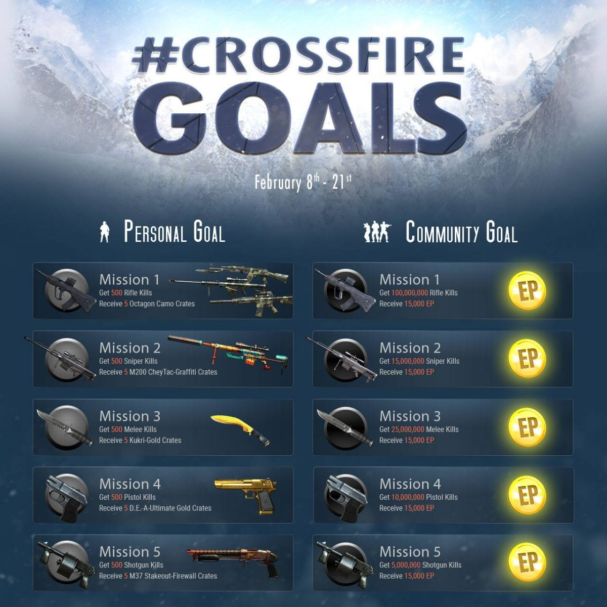 CrossFire Betting