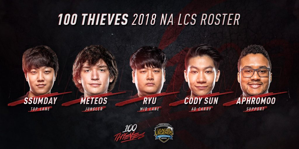 100 Thieves team roster